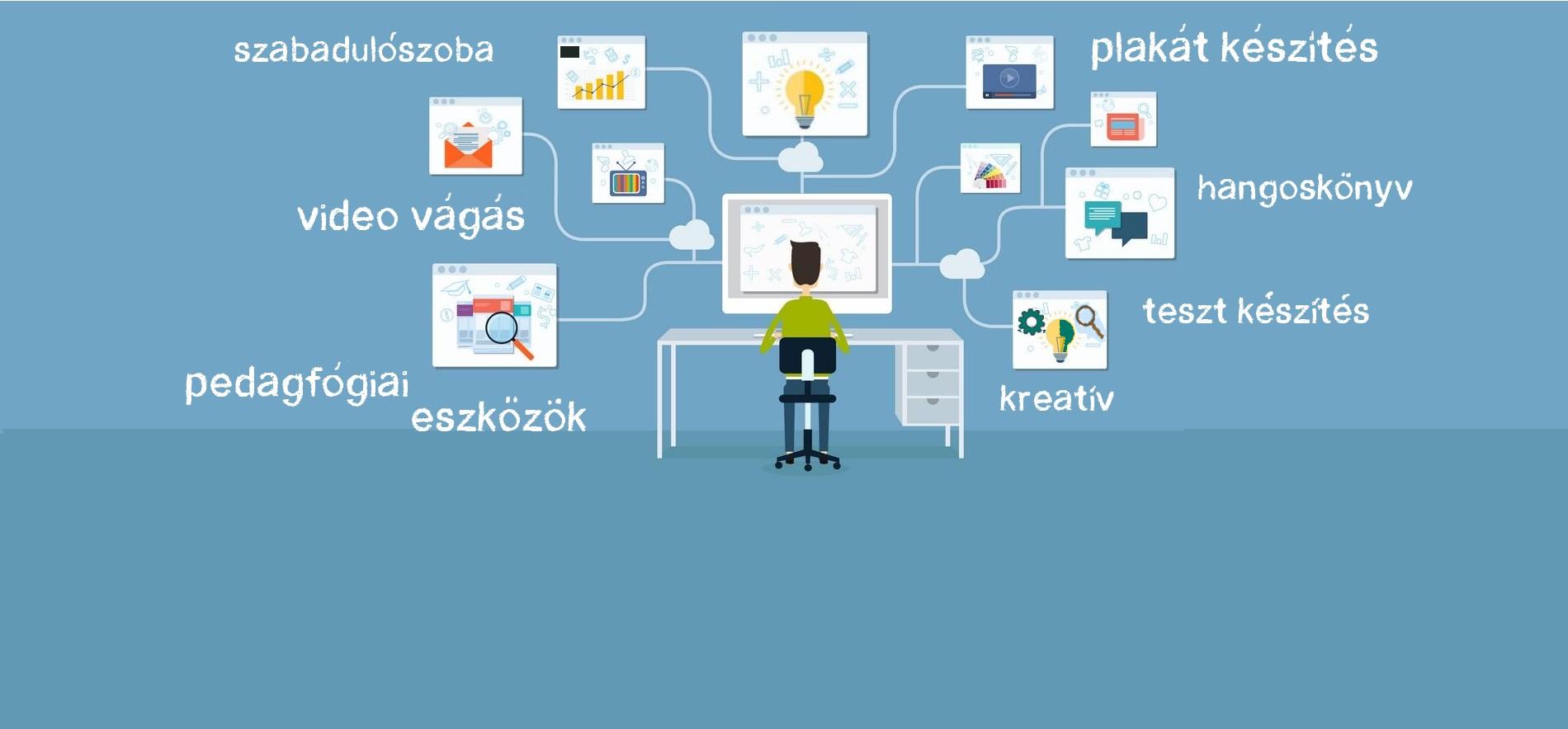 digitális szülő, online otthonoktatás, technikai segítség
